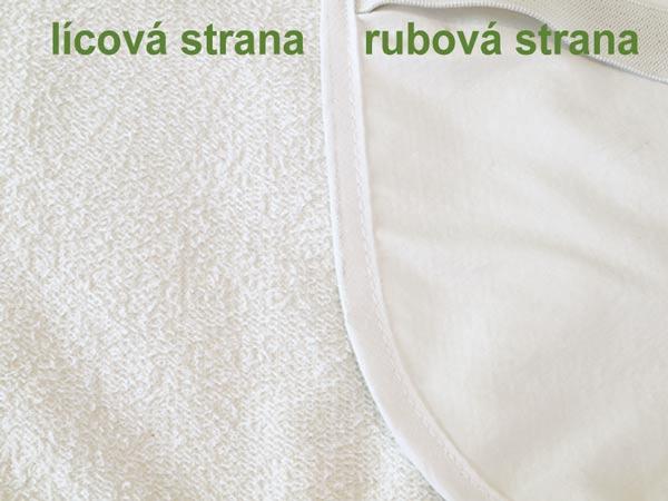 Chránič matrace 80 x 200 cm, bílá