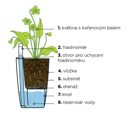 Květináč Mimosa 20 - tmavě zelená